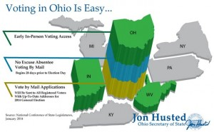 husted voting is easy